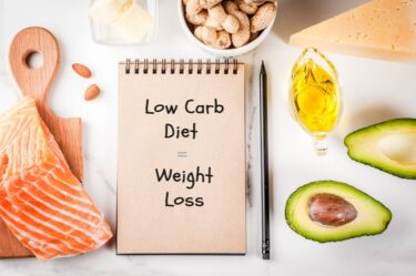 low carb diets equal weight loss concept next to healthy foods like avocado and salmon
